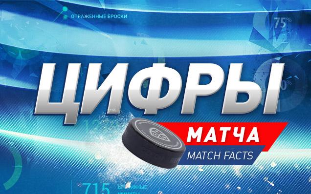 R hockey.ru